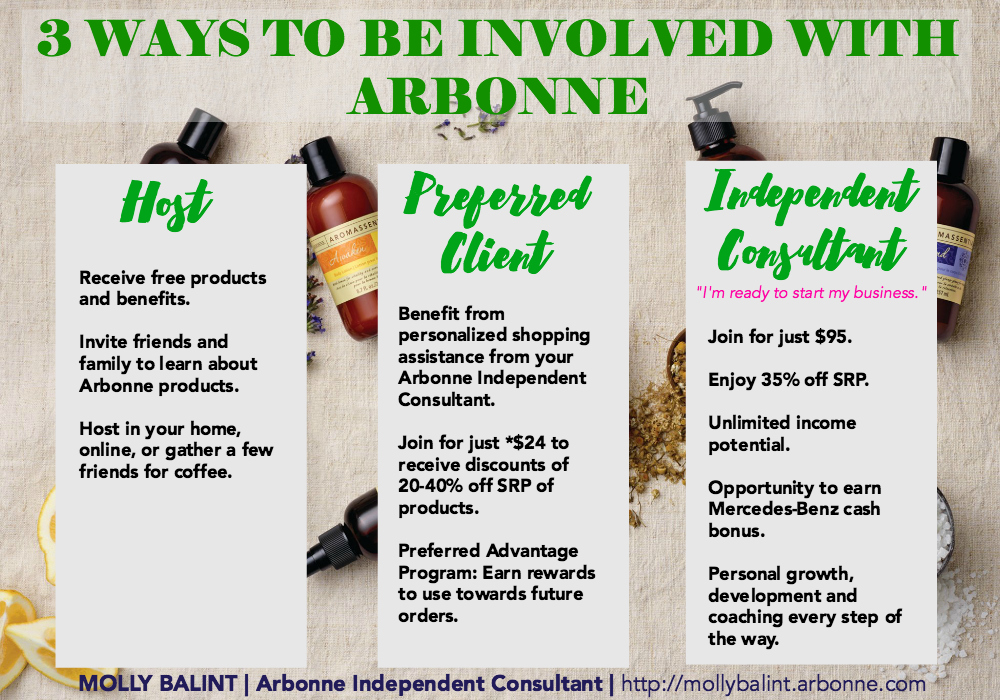How to be involved with Arbonne. via Molly Balint Arbonne Independent Consultant